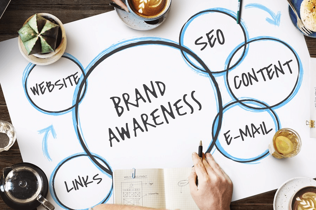 skyrocket-your-brand-awareness-with-7-online-marketing-strategy