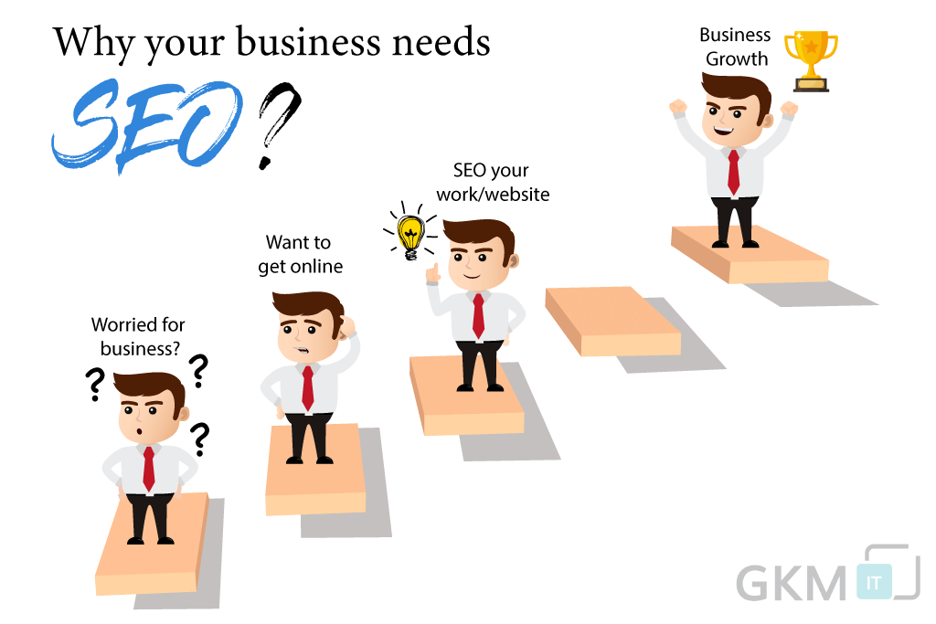 why-your-business-needs-seo-for-growth